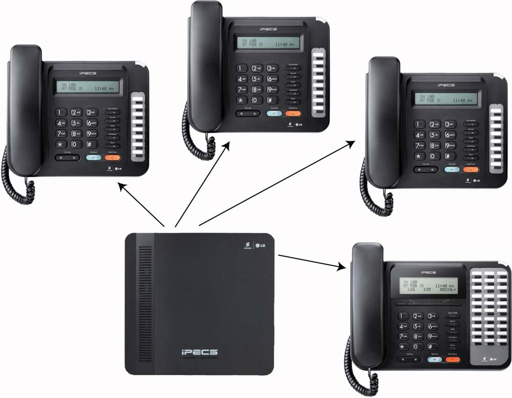 LG iPECS office phone system